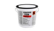 Beschermende coatings en pasta's